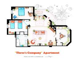 Beach House of Charlie Harper from TAAHM by nikneuk on DeviantArtFloorplan of Three    s Company Apartment by nikneuk