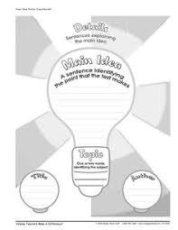 2e636b68f47f1d077f3649e7fe310e2a main idea lesson teach students to send a \