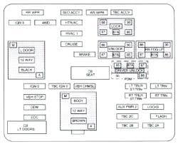 2003 trailblazer engine diagram wiring diagram sq 2003 chevy trailblazer engine diagram 42 blower motor resistor 2005 chevy trailblazer fuse box diagram 2003 trailblazer engine diagram
