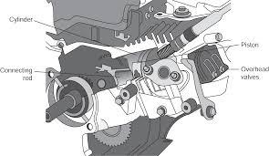 honda mower engine parts diagram wiring library back to post honda small engine parts diagram
