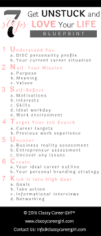 checklist 10 easy tips to rock your next job interview crafting checklist 10 easy tips to rock your next job interview crafting job interviews and the o jays