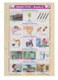 English Grammar Chart Printing Services In Governor Peta