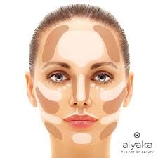 face and lip contouring