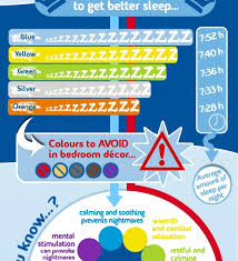 Travelodge Bedroom Wall Colour Infographic