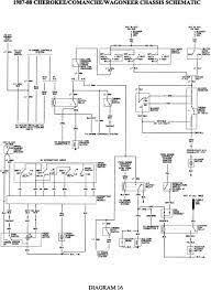 fan wiring schematic cherokee diagrams fans jeep resultado de imagen para cherokee wj a c wiring diagram