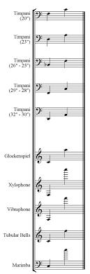 Dolmetsch Online Music Theory Online Musical Instrument