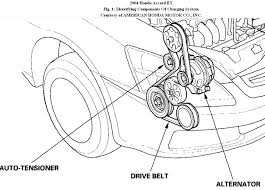 Serpentine belt replacement array belt treplacement how do i replace the serpentine belt on a 2004 rh 2carpros