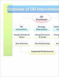 free downloadable organizational chart template wedding invitation templates free downloads elegant organization