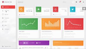 Material Charts Angular Github Creativetimofficial Material Dashboard Angular2