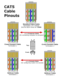 free schematic and wiring diagram for  ethernet cable wiring    wiring diagram