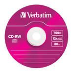Диски CD-RW