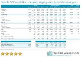 Cash Flow Model Excel Discounted Cash Flow Dcf Model