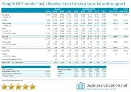 Cash Flow Calculation Excel Discounted Cash Flow Dcf Model