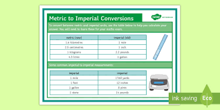 Maths Desk Prompts Metric To Imperial Conversions