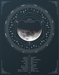 Wiccan Moon Chart Wiccan Calendar Tumblr
