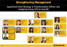 Maybank Organisation Chart 2016 Malayan Banking Berhad Maybank Agm President Ceo