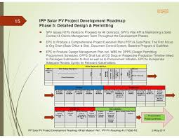 project development timeline ipp utility scale solar pv project development roadmap