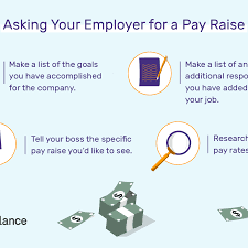 Changing the payment method to check using this process will only affect this one payroll occurrence. How To Ask Your Employer For A Pay Raise