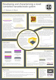 Science Research Posters Designing Conference Posters Colin Purrington