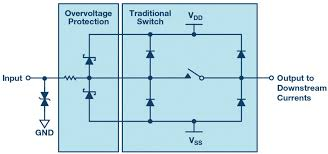 electrostatic discharge and analog circuits preventing the figure 1 additional protection of a circuit from esd external discrete components at left source paul o sullivan analog devices