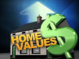 Image result for home values