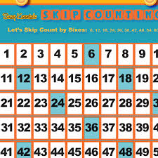 Count By 12 Chart Skip Counting Chart By 6s Digital Download