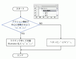 Illustratorのアクションセットの作り方と使い方中心に整列を自動化