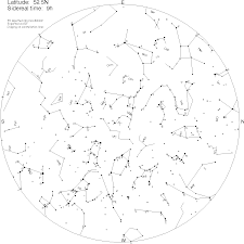 Monthly Sky Chart How To Calculate And Plot A Whole Horizon Monthly Sky Map