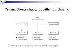 Procurement Department Organization Chart Chapter 13 Organization And Structure Of Purchasing Ppt
