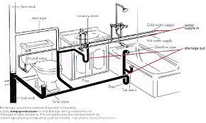 sink drain kitchen sink drain diagram plumbing leisure bowl stainless steel under sink drain cleaner home