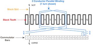 motor armature for damaged windings Vacuum Cleaner Motor Wiring Diagram Vacuum Cleaner Circuit Diagram