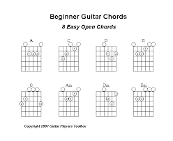 Welcome to the guitar song chords page. Music Instrument Easy Acoustic Guitar Songs For Beginners Free