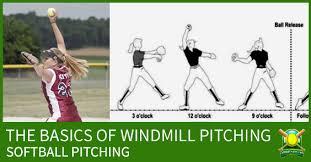 Resultado de imagen para drills softball
