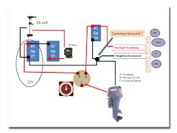 volt solar panel wiring diagram on boat dual battery wiring diagram Solar Power System Wiring Diagram at Boat Solar Panel Wiring Diagram