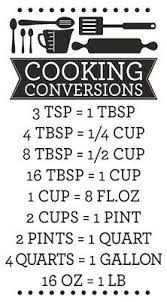 Cooking Conversions Measurements Chart Vinyl Wall Decal