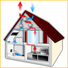 attic and whole house fans Whole House Fan Wiring Diagram wire wiz electrician services attic fan content 1 whole house fan wiring diagram 2 speed