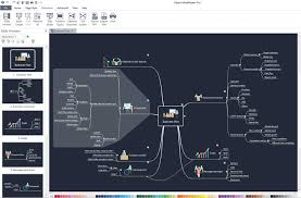 Presentation Mapping How To Prepare A Great Presentation With Mind Maps Mind Map Software