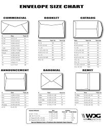 Manila Envelope Size Chart Size Of Envelope There Is A World Of Envelopes To Choose