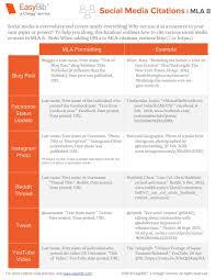 Citing Guide To Social Media Easybib Blog