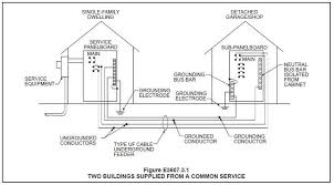 detached garage wiring diagram detached free wiring diagrams Wiring A Detached Garage grounding detached subpanel internachi inspection forum, wiring diagram wiring a detached garage