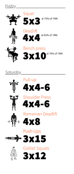 Muscle Gain Workout Chart Daily Undulating Periodisation Dup Training Fitness