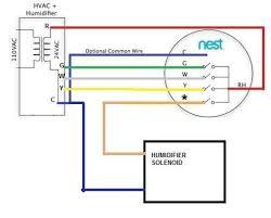 73788d1480476878 nest bypass humidifier wiring setup nestwithnonpoweredhumidifier nest bypass humidifier wiring setup doityourself com community on nest humidifier wiring diagram