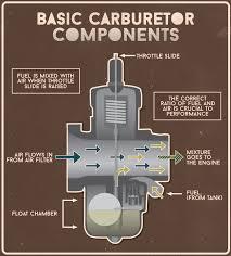 motorcycle carburetors float height setting fix com basic components of a motorcycle carburetor