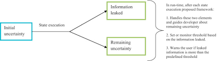 theoretical framework of quanative