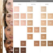 Glo Minerals Colour Chart Pressed Base