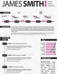 Infographic Resume Template Extraordinary Computer Science Resume Template Free Templates Puter Science Resume