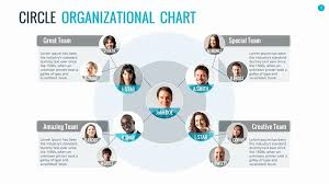 Google Slides Org Chart Lovely 33 Examples Organizational Chart Template Google