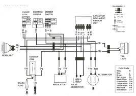 diagram yamaha banshee wiring harness incredible 6 natebird me yamaha warrior 350 wiring diagram new banshee