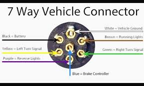 7 pin connector wiring diagram heavy truck wiring diagrams hopkins truck side 7 way wiring diagram 7 pin connector wiring diagram heavy truck wiring diagrams hopkins trailer connector wiring diagram