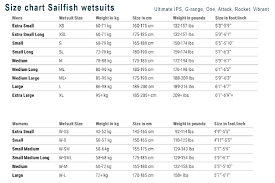 Sailfish Wetsuit Size Chart Olanderswim Eu Size Guide